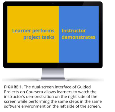 Coursera White Paper Details the Pedagogy Underlying Guided Projects on Coursera